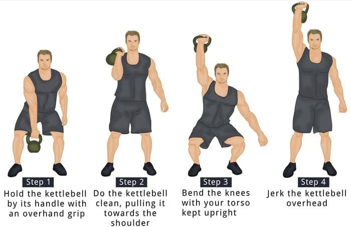 How to perform the Kettlebell Clean and Jerk exercise https://www.getstrong.fit/Kettlebell-Clean-and-Jerk-Exercise-Guide/Exercises
