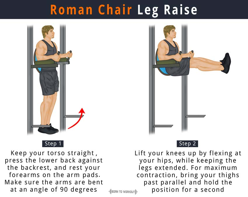 Man showing how to perform the Roman Chair Leg Raise Exercise https://www.getstrong.fit/Roman-Chair-Leg-Raise-How-To-Exercise-Guide/Exercises