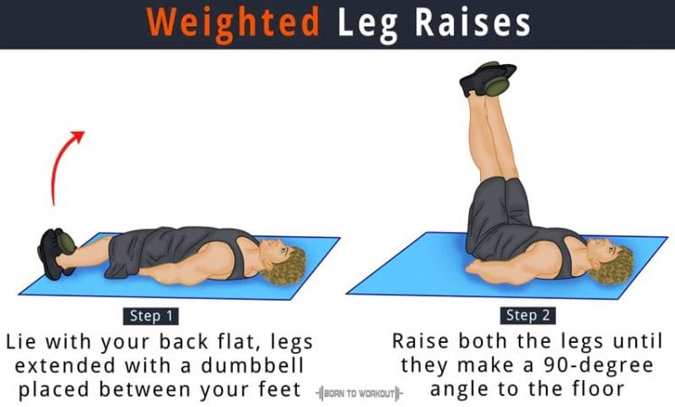 how to perform the lying Weighted leg raise exercise https://www.getstrong.fit/Flat-Bench-Lying-Leg-Raise-How-To-Exercise-Guide/Exercises